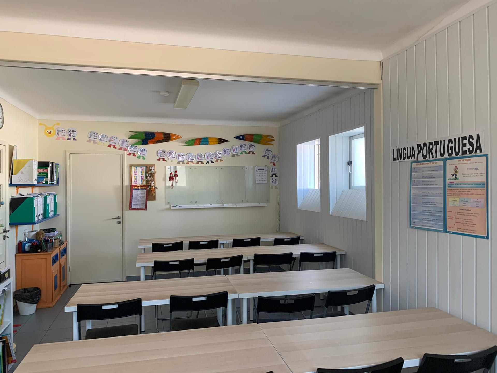 Confinamento: Salas de estudos vazias durante 6 meses